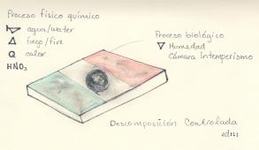 descomposicioncontrolada_boceto